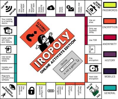 Iropoly- Could YOU play it safe enough to avoid jail?