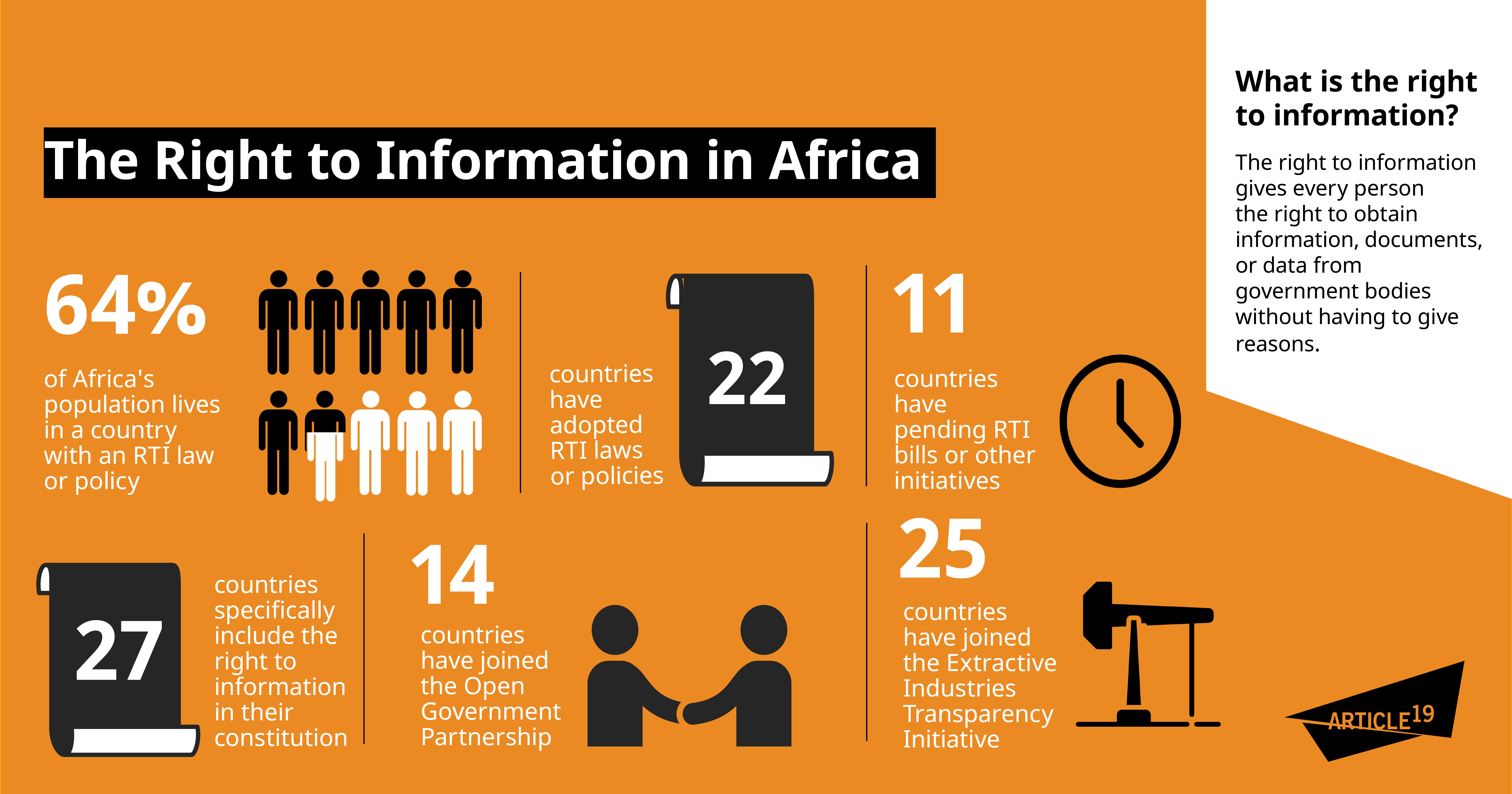 Infographic: Access to information in Africa