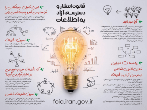 Iran: Right to Know Day must mark commitment to transparency - Transparency
